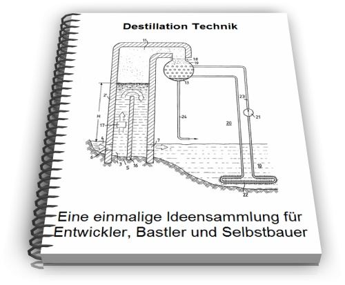 Destillation Technik